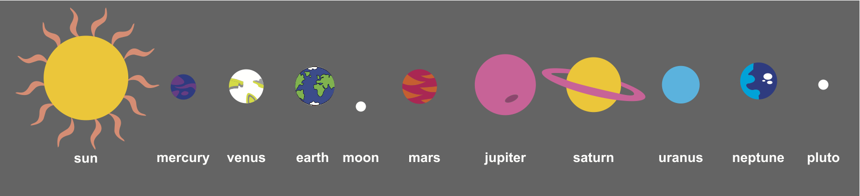Playground Marking Solar System