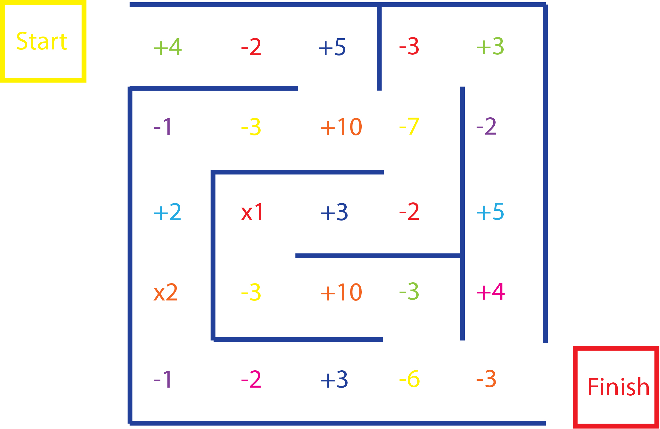 maths -maze- playground -markings